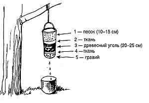 Водяной фильтр из подручных средств