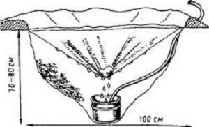 Водяной плёночный конденсатор